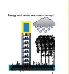 Stuttgart Biking Show Room|Energy resources